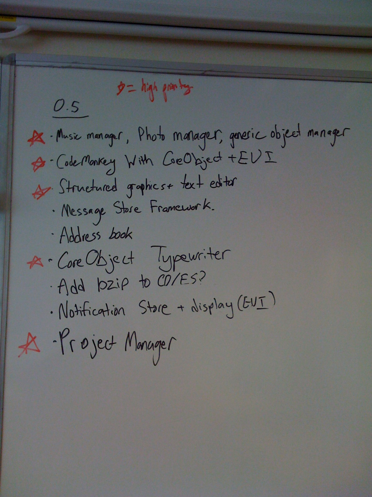 Whiteboard Notes on 0.5